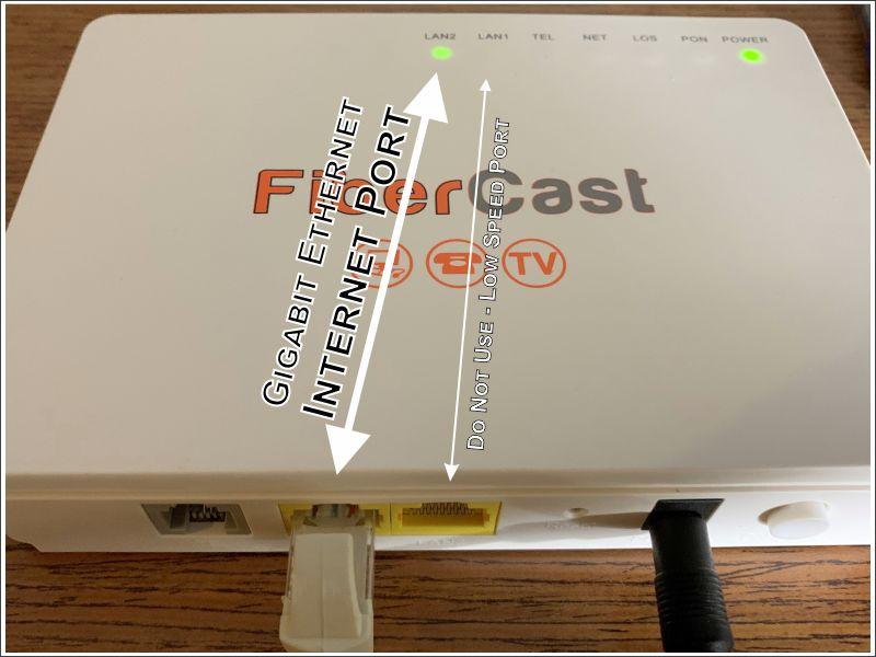 ONT - Internet Ethernet Port